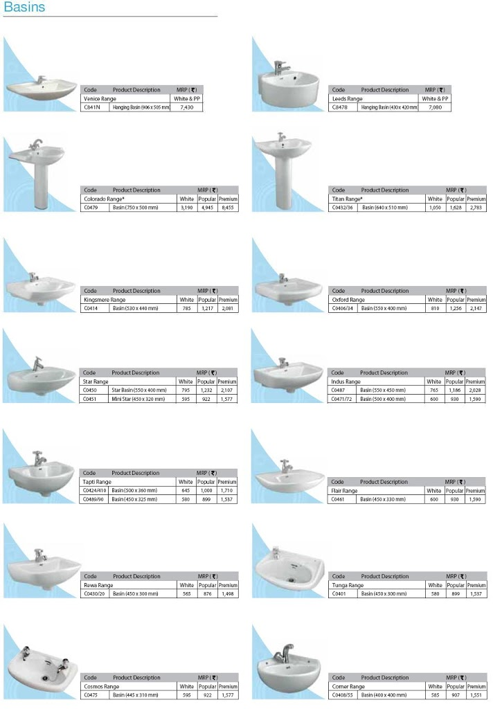 Parryware Wash Basin Price List And Model Images Real Estate