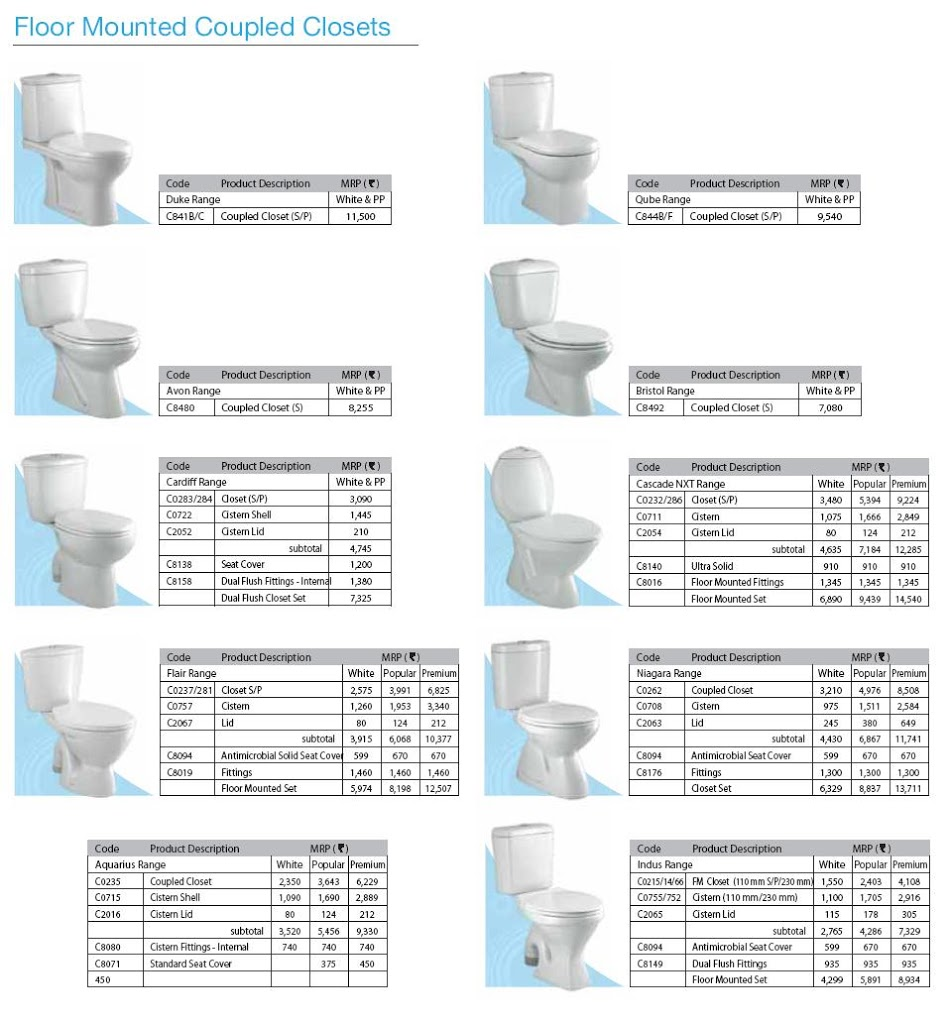 Floor Mounted Couple Closets Models Price List from Parryware