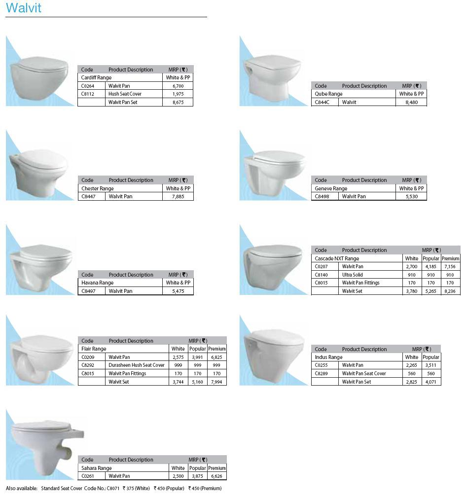 Parryware Sanitary Products Price List For European